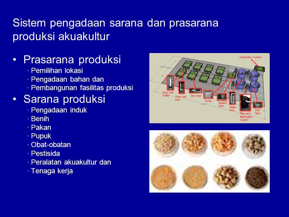 Sistem pengadaan sarana dan prasarana produksi akuakultur
