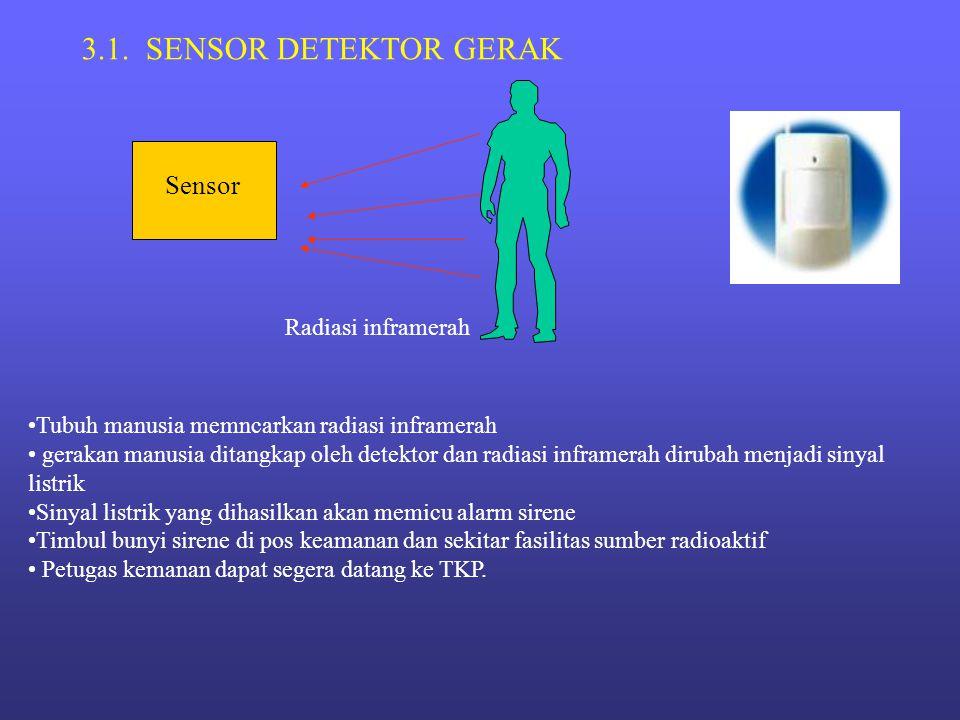 3.1. SENSOR DETEKTOR GERAK Sensor Radiasi inframerah