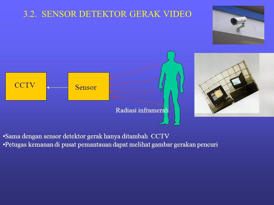 3.2. SENSOR DETEKTOR GERAK VIDEO