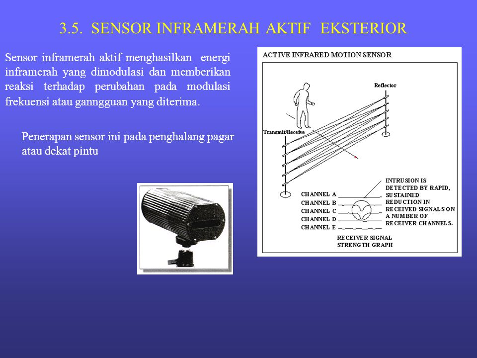 3.5. SENSOR INFRAMERAH AKTIF EKSTERIOR