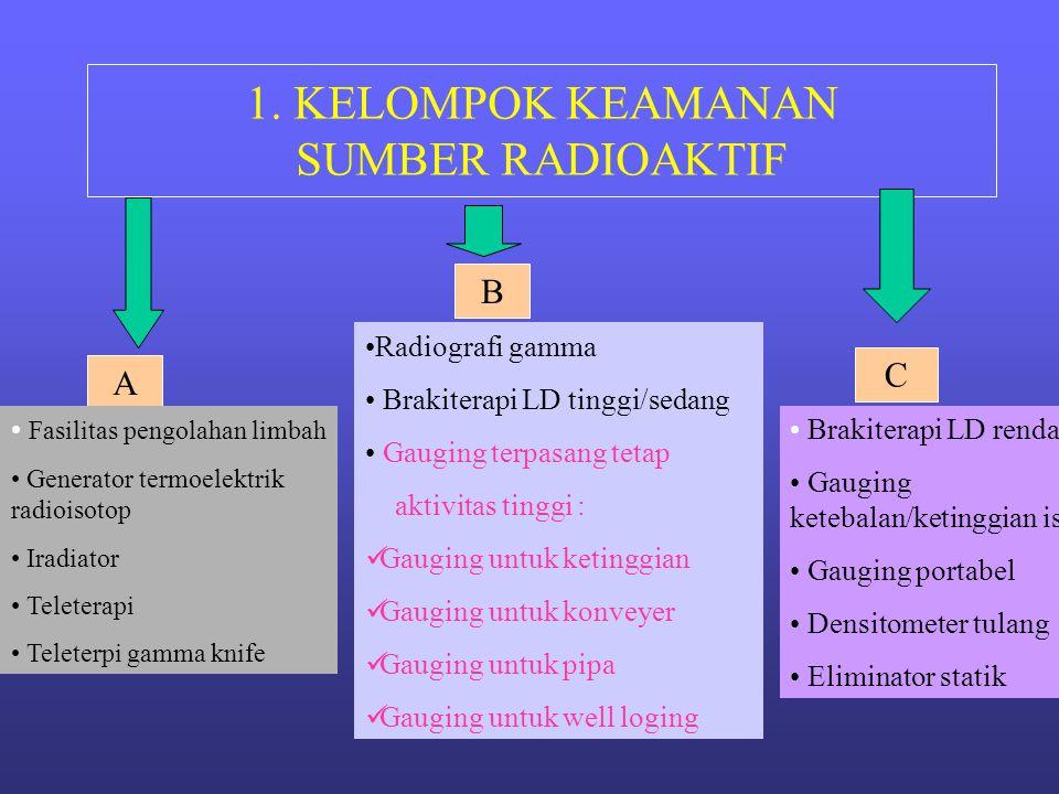 1. KELOMPOK KEAMANAN SUMBER RADIOAKTIF