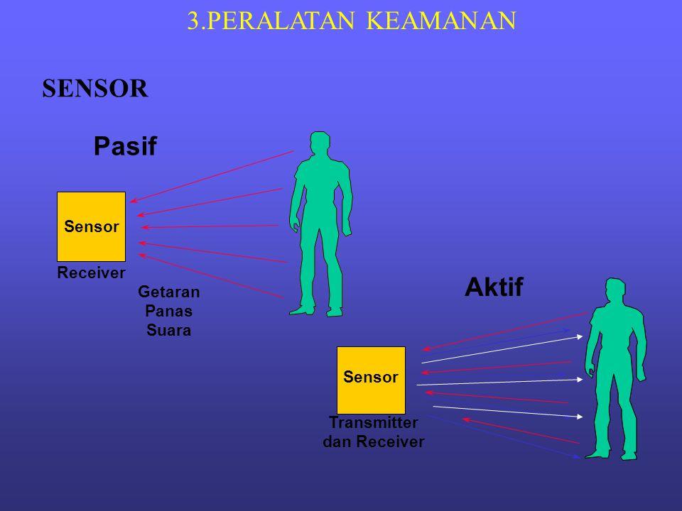 3.PERALATAN KEAMANAN SENSOR Pasif Aktif Sensor Receiver Getaran Panas