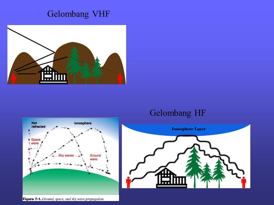Gelombang VHF Gelombang HF