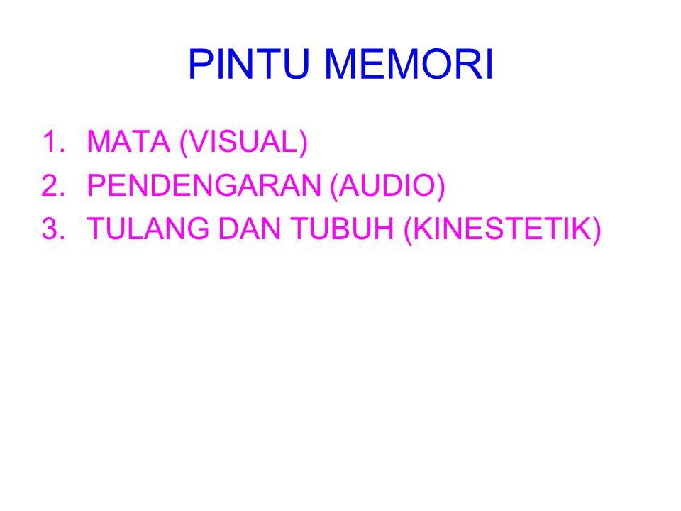 PINTU MEMORI MATA (VISUAL) PENDENGARAN (AUDIO)