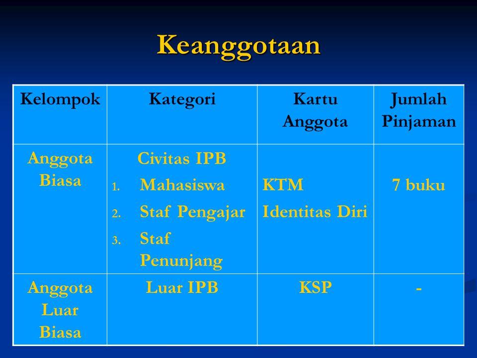 Keanggotaan Jumlah Pinjaman Kartu Anggota Kategori Kelompok 7 buku KTM