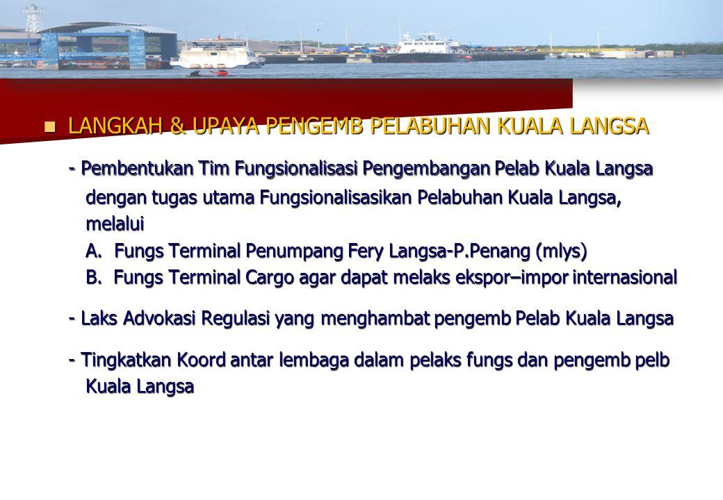 - Pembentukan Tim Fungsionalisasi Pengembangan Pelab Kuala Langsa
