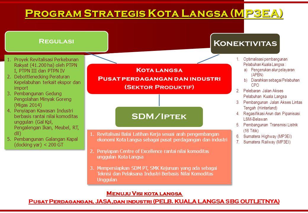 Program Strategis Kota Langsa (MP3EA) Menuju Visi kota langsa 2027 :