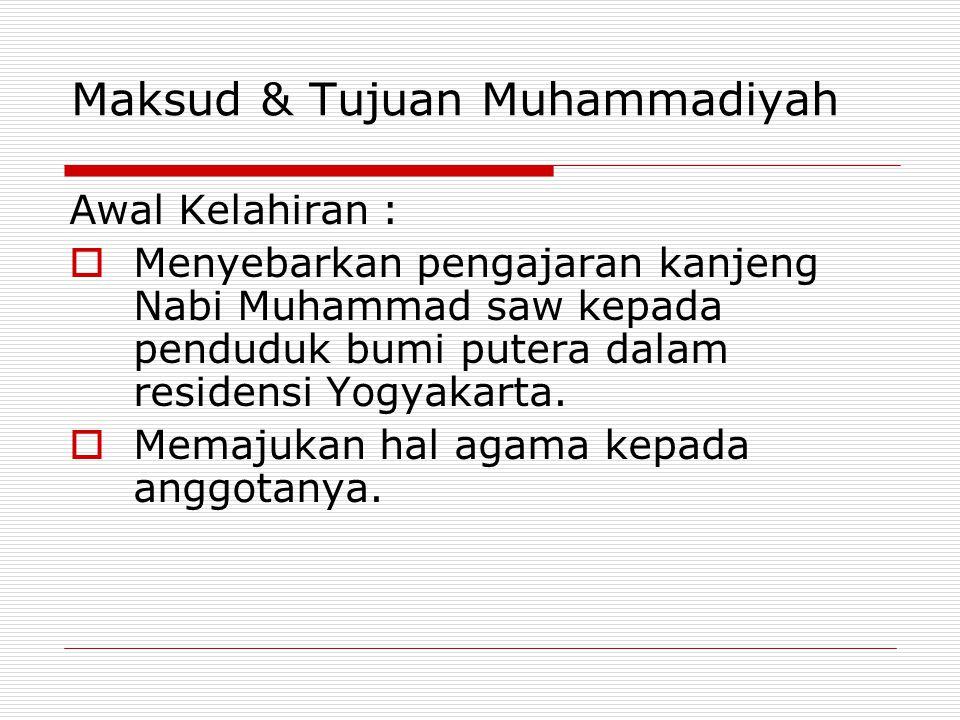 Maksud & Tujuan Muhammadiyah