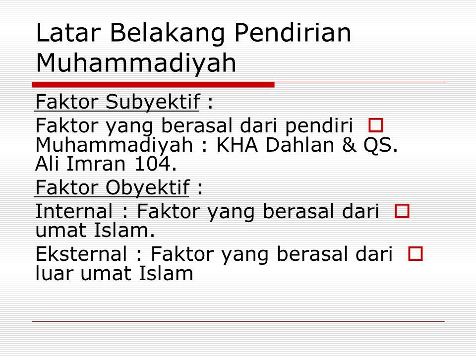 Latar Belakang Pendirian Muhammadiyah