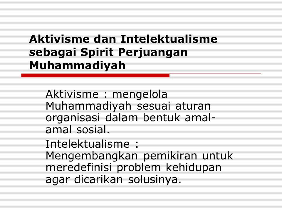 Aktivisme dan Intelektualisme sebagai Spirit Perjuangan Muhammadiyah