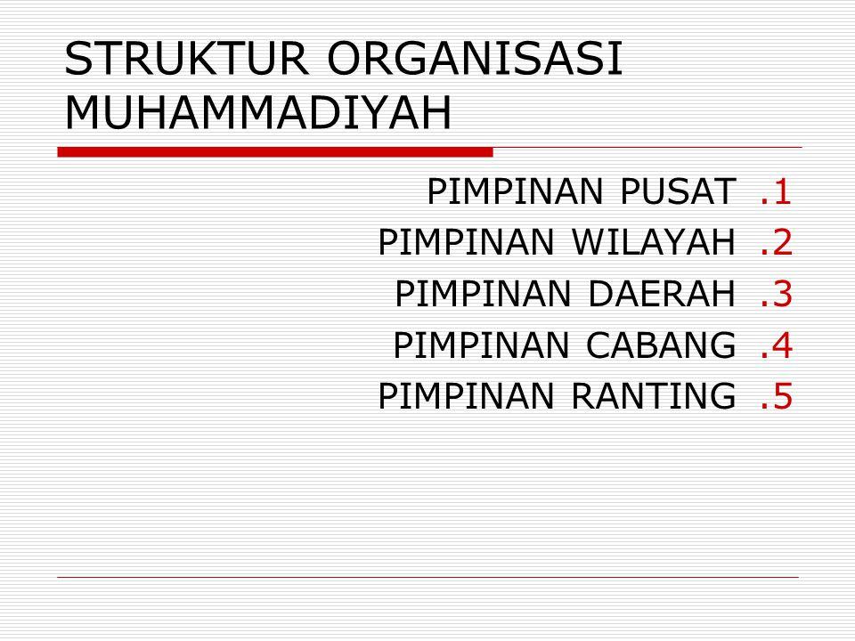 STRUKTUR ORGANISASI MUHAMMADIYAH