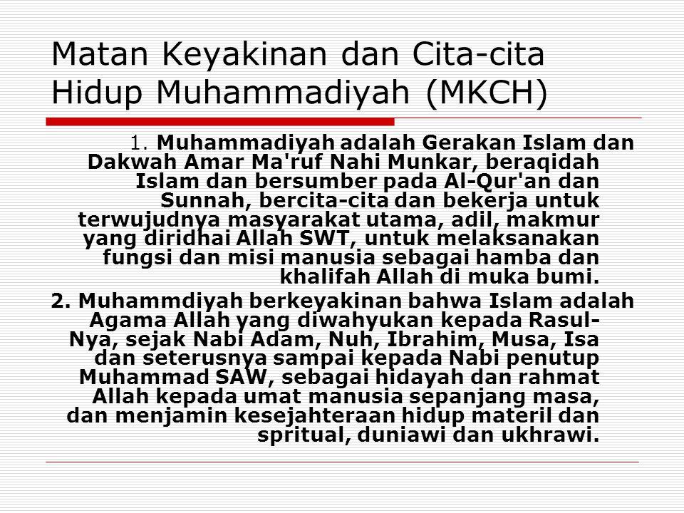 Matan Keyakinan dan Cita-cita Hidup Muhammadiyah (MKCH)