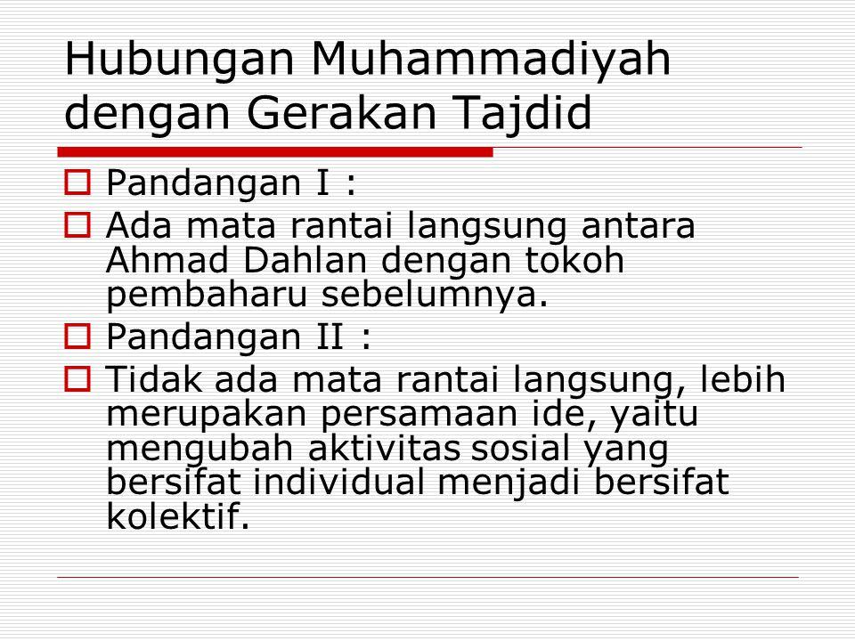 Hubungan Muhammadiyah dengan Gerakan Tajdid