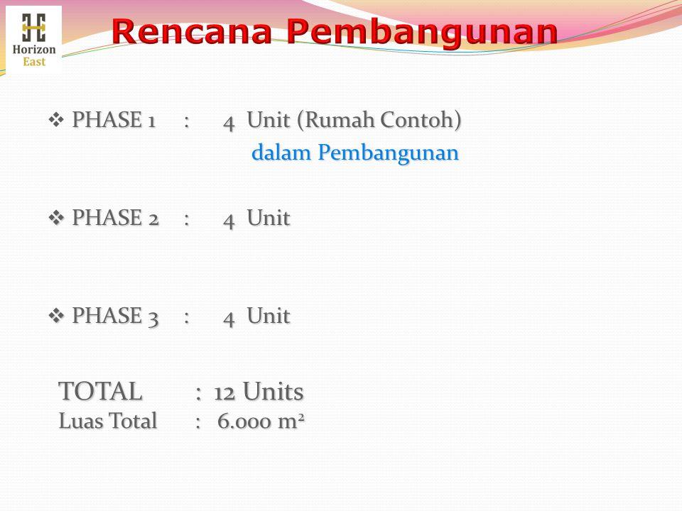 Rencana Pembangunan TOTAL : 12 Units PHASE 1 : 4 Unit (Rumah Contoh)