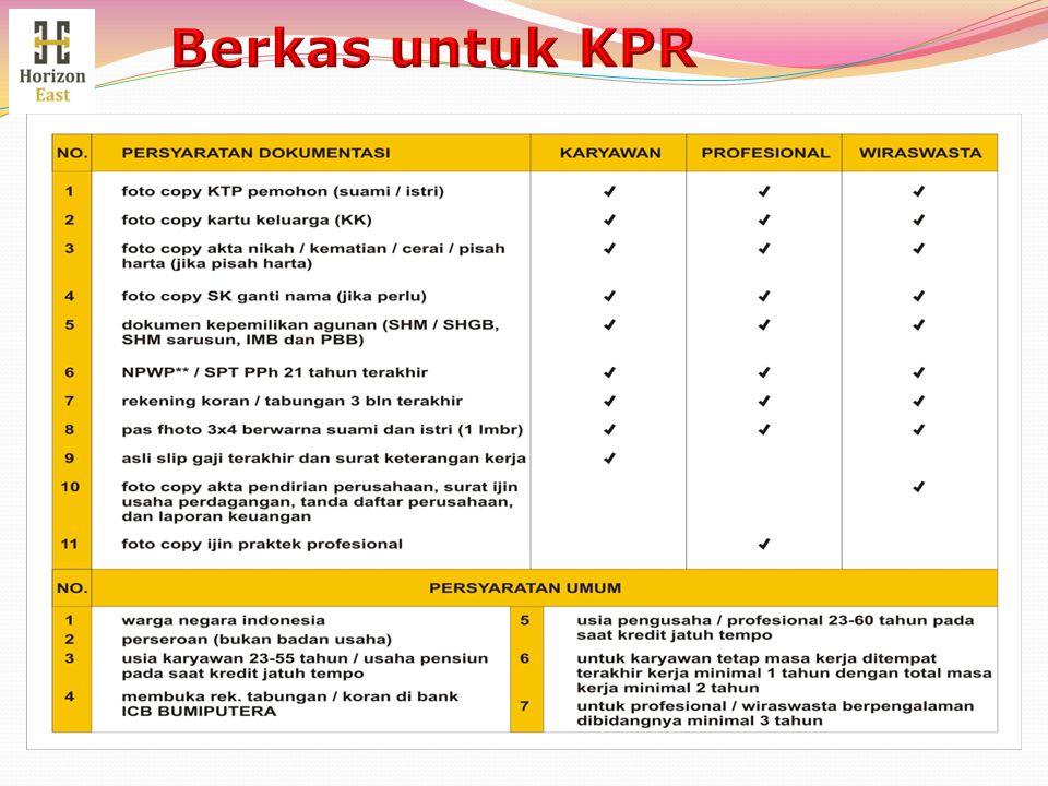 Berkas untuk KPR