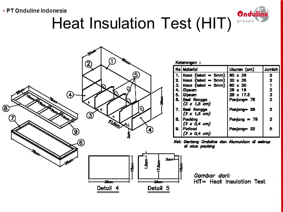 Heat Insulation Test (HIT)