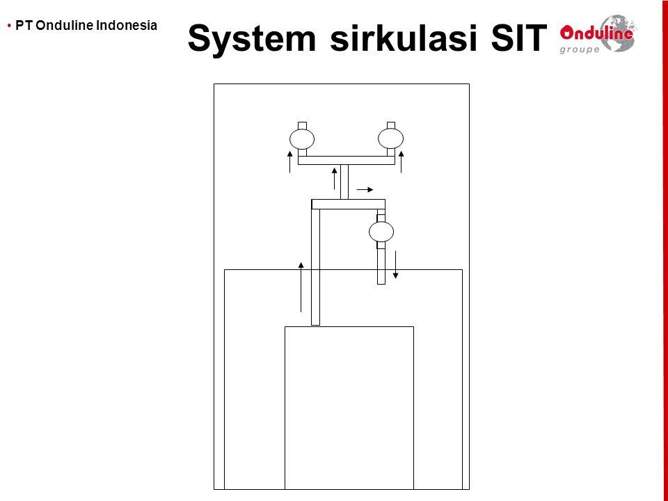 System sirkulasi SIT