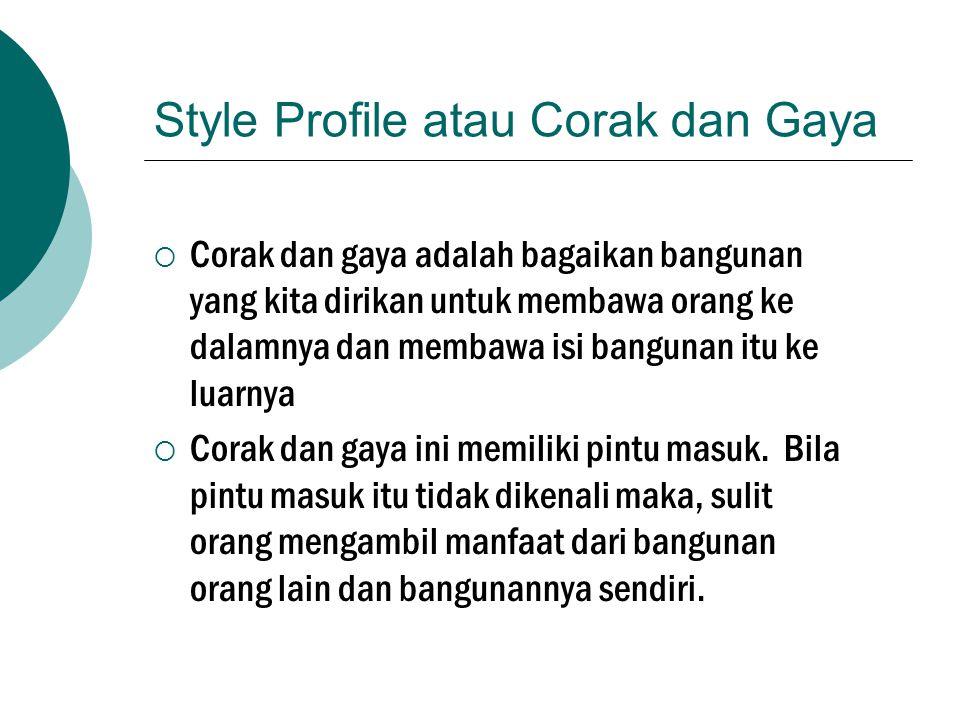 Style Profile atau Corak dan Gaya