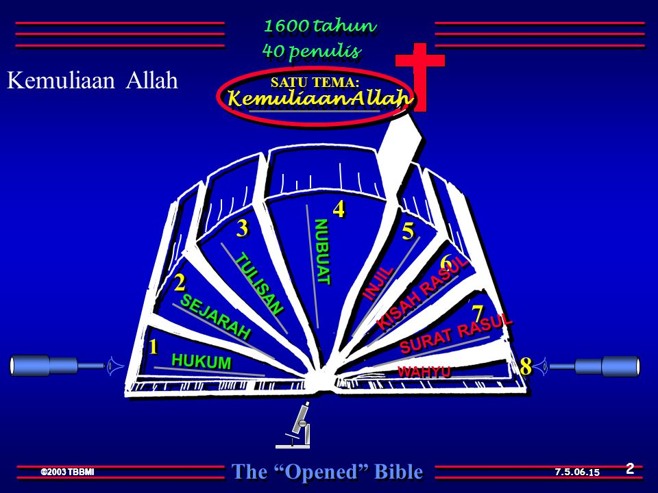 Kemuliaan Allah 4 3 5 6 2 7 8 1 Kemuliaan Allah 1600 tahun 40 penulis