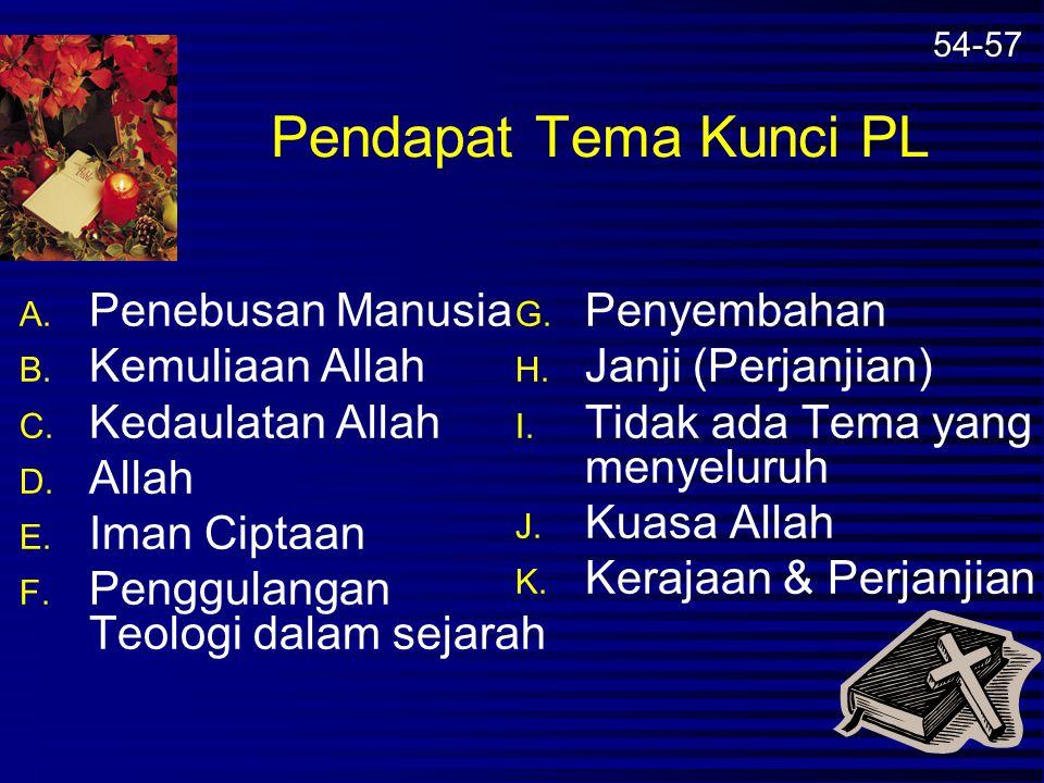 Pendapat Tema Kunci PL Penebusan Manusia Kemuliaan Allah