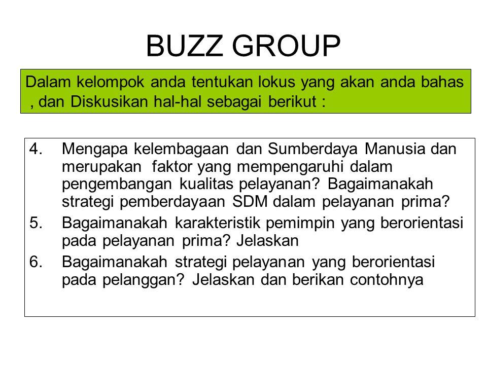 BUZZ GROUP Dalam kelompok anda tentukan lokus yang akan anda bahas