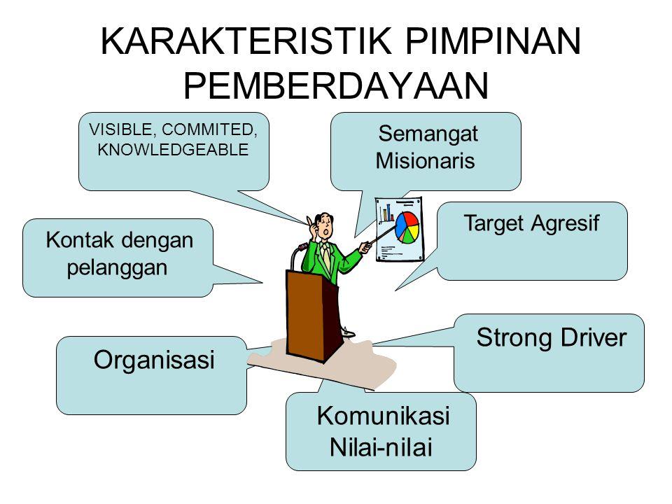 KARAKTERISTIK PIMPINAN PEMBERDAYAAN