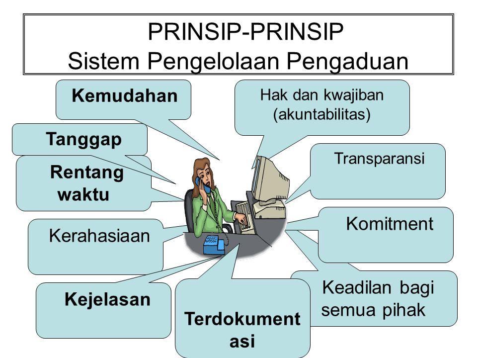 PRINSIP-PRINSIP Sistem Pengelolaan Pengaduan