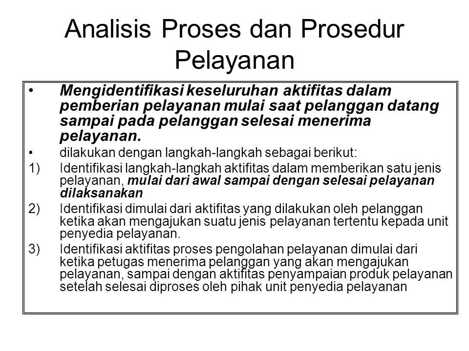 Analisis Proses dan Prosedur Pelayanan