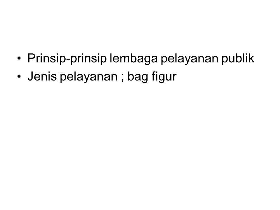 Prinsip-prinsip lembaga pelayanan publik