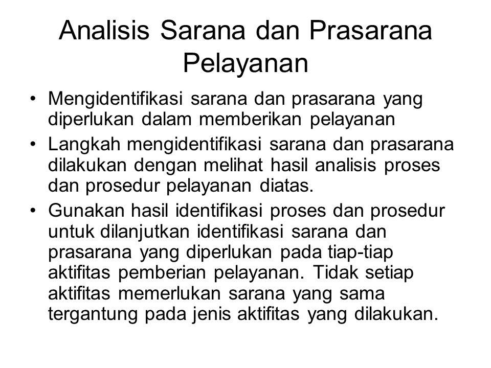 Analisis Sarana dan Prasarana Pelayanan