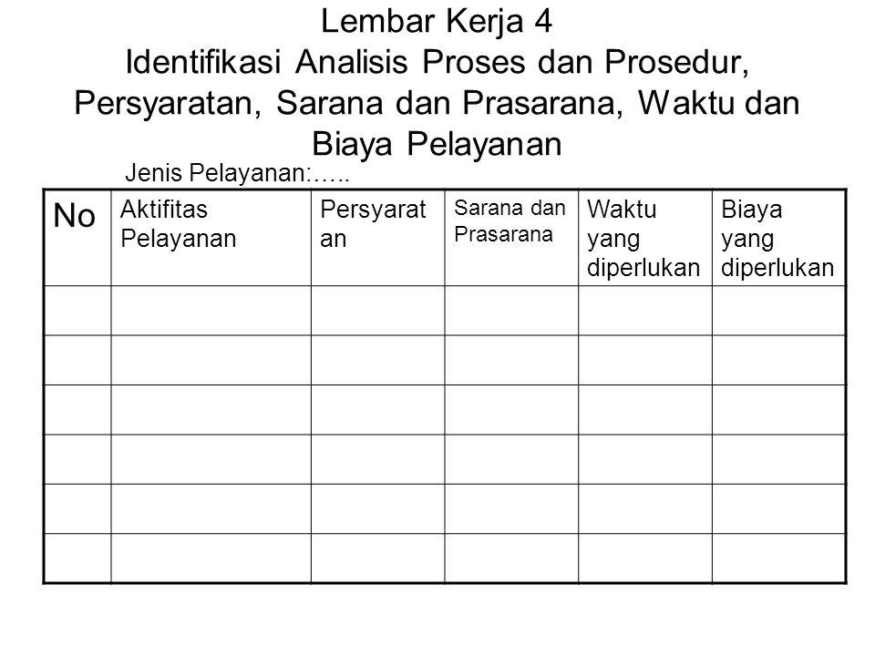 Lembar Kerja 4 Identifikasi Analisis Proses dan Prosedur, Persyaratan, Sarana dan Prasarana, Waktu dan Biaya Pelayanan