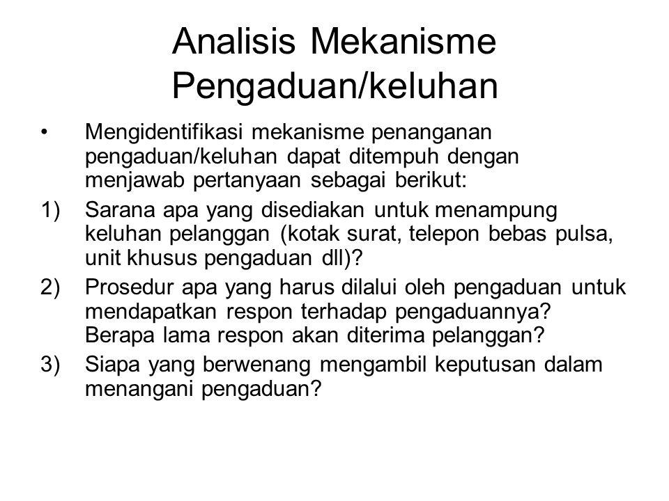 Analisis Mekanisme Pengaduan/keluhan