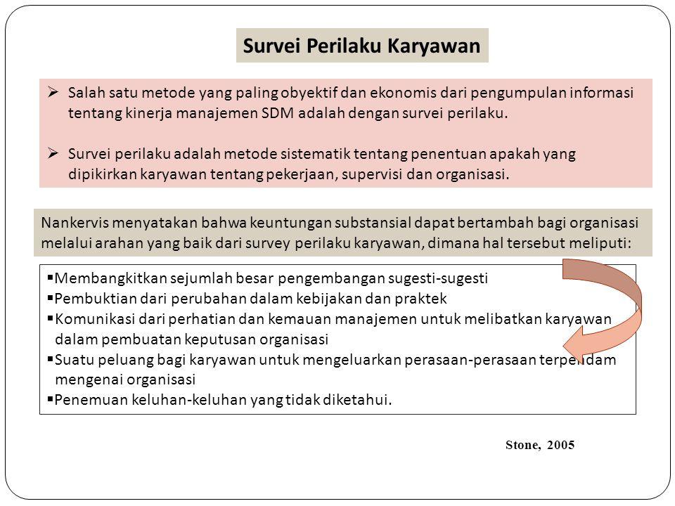 Survei Perilaku Karyawan