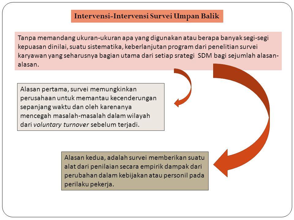 Intervensi-Intervensi Survei Umpan Balik
