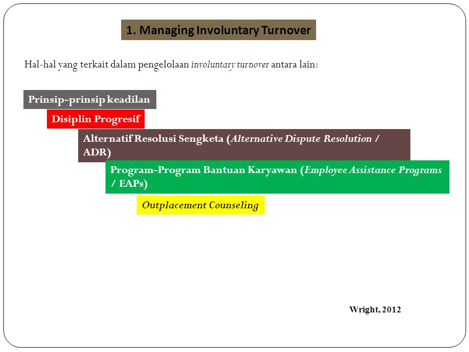 1. Managing Involuntary Turnover