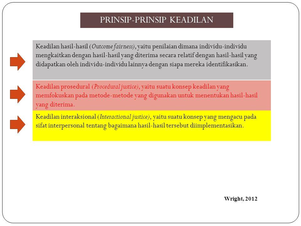 PRINSIP-PRINSIP KEADILAN