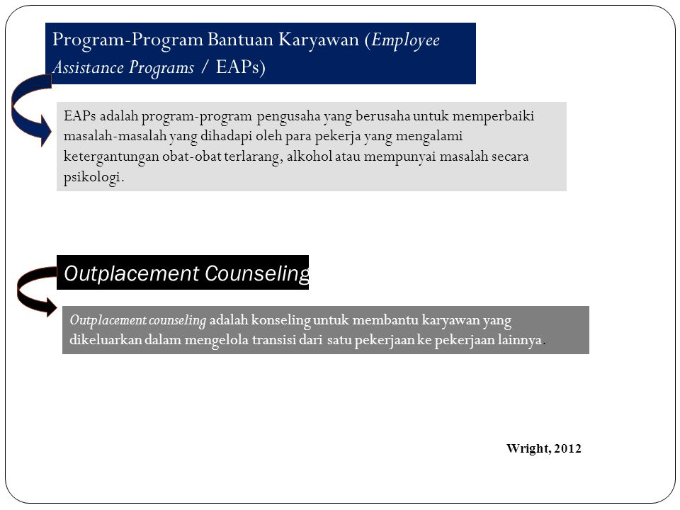 Program-Program Bantuan Karyawan (Employee Assistance Programs / EAPs)