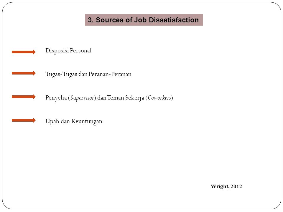 3. Sources of Job Dissatisfaction