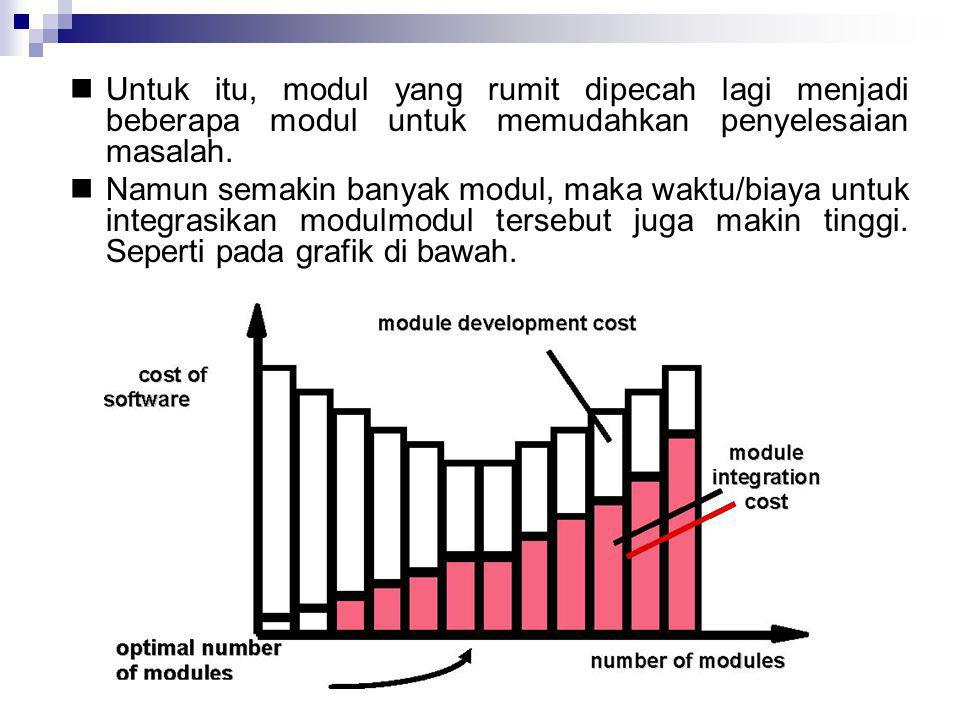Untuk itu, modul yang rumit dipecah lagi menjadi beberapa modul untuk memudahkan penyelesaian masalah.