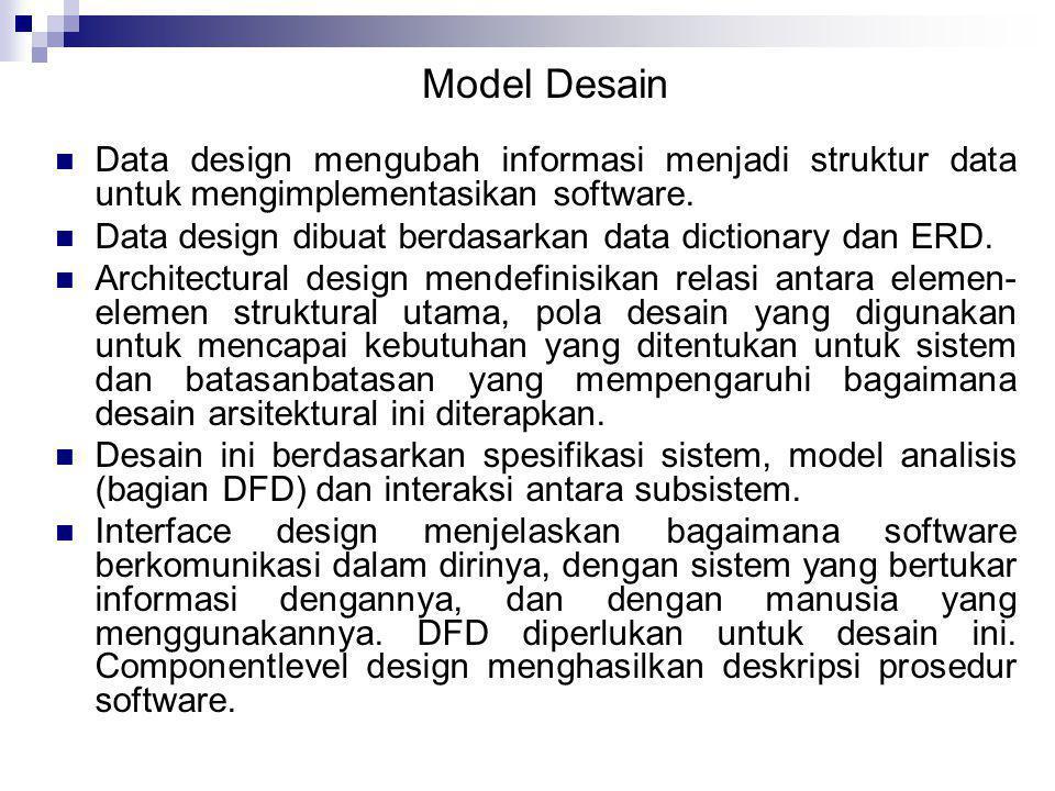 Model Desain Data design mengubah informasi menjadi struktur data untuk mengimplementasikan software.