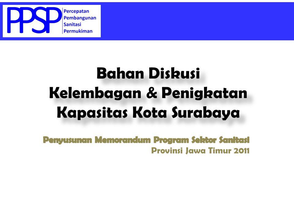 Bahan Diskusi Kelembagan & Penigkatan Kapasitas Kota Surabaya