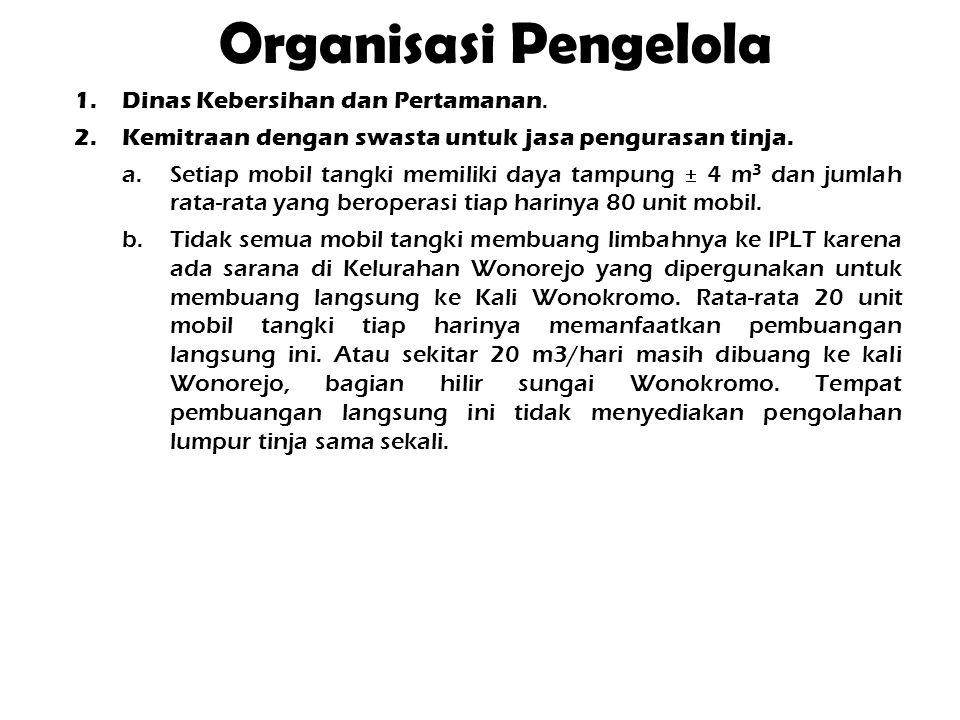 Organisasi Pengelola Dinas Kebersihan dan Pertamanan.