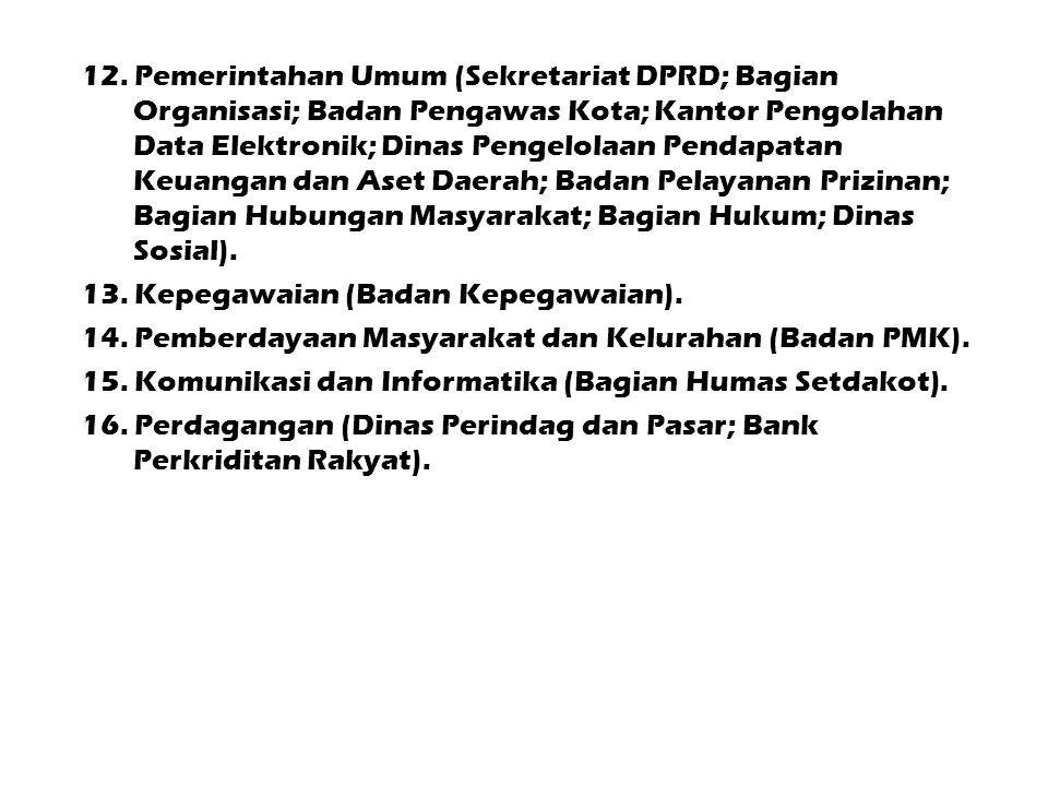 12. Pemerintahan Umum (Sekretariat DPRD; Bagian Organisasi; Badan Pengawas Kota; Kantor Pengolahan Data Elektronik; Dinas Pengelolaan Pendapatan Keuangan dan Aset Daerah; Badan Pelayanan Prizinan; Bagian Hubungan Masyarakat; Bagian Hukum; Dinas Sosial).