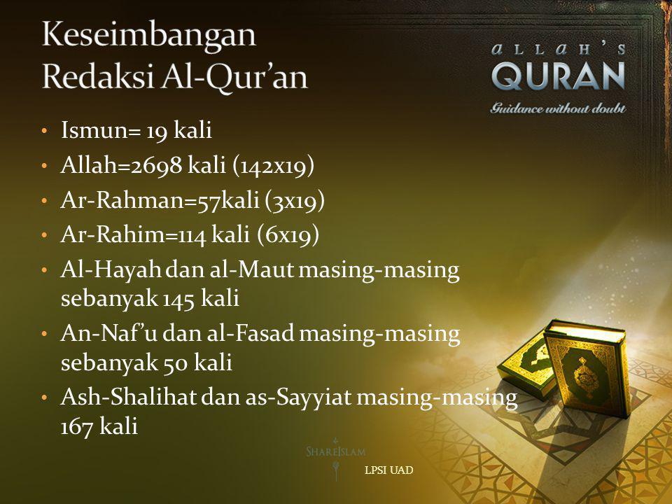 Keseimbangan Redaksi Al-Qur'an