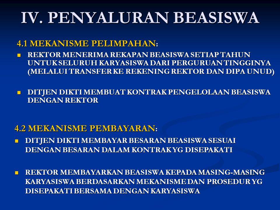 IV. PENYALURAN BEASISWA