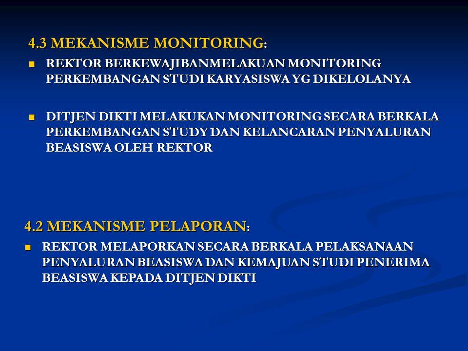 4.3 MEKANISME MONITORING:
