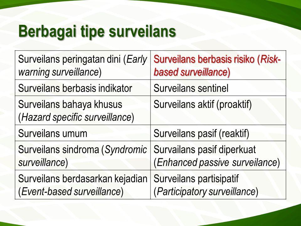 Berbagai tipe surveilans