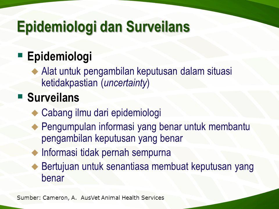 Epidemiologi dan Surveilans
