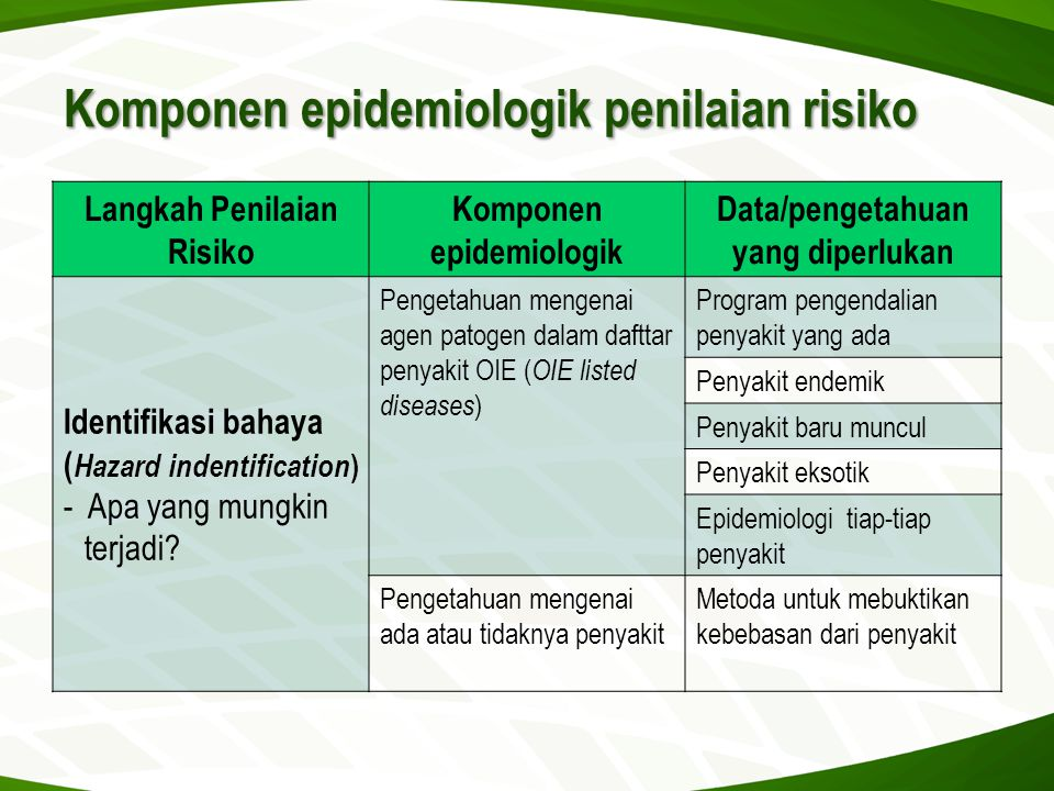 Komponen epidemiologik penilaian risiko