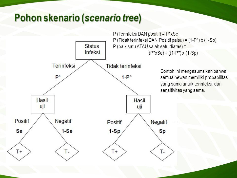 Pohon skenario (scenario tree)